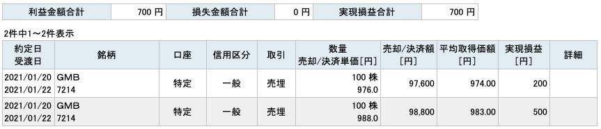 2021-01-20 GMB 収支