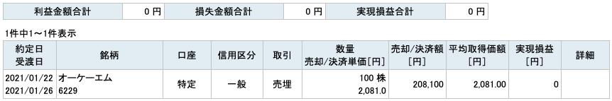 2021-01-22 オーケーエム 収支