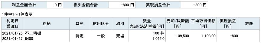 2021-01-25 不二精機 収支