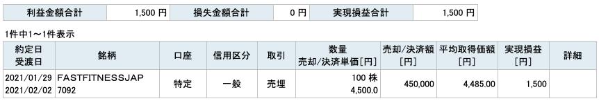 2021-01-28 FFJ 収支