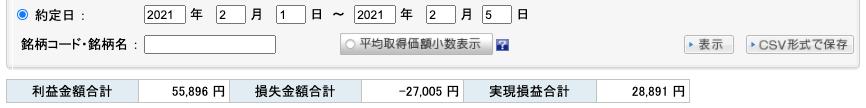2021-02 第1週 金利引き後収支