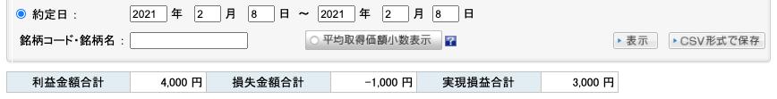 2021-02-08 収支