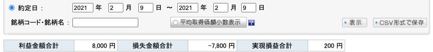 2021-02-09 収支