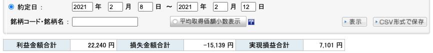 2021-02 第2週 金利引き後収支