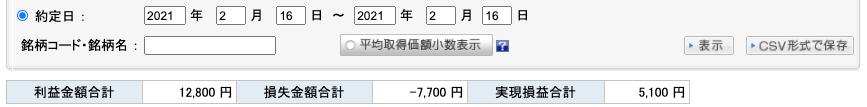 2021-02-16 収支