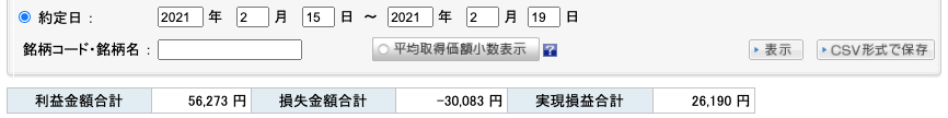 2021-02 第3週 金利引き後収支