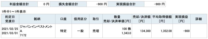 2021-02-25 JIA 収支