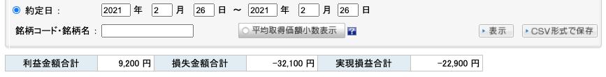 2021-02-26 収支