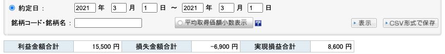 2021-03-01 収支