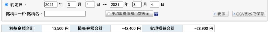 2021-03-04 収支
