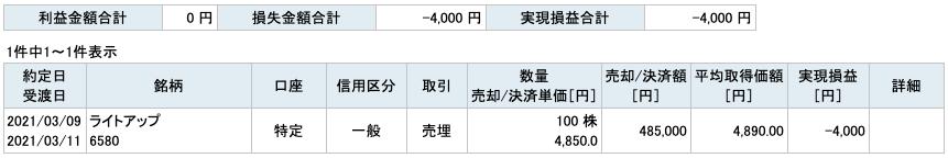 2021-03-09 ライトアップ 収支