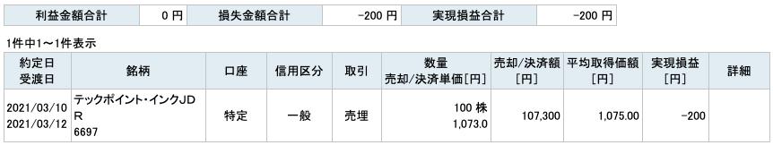 2021-03-10 テックポイント・インク 収支