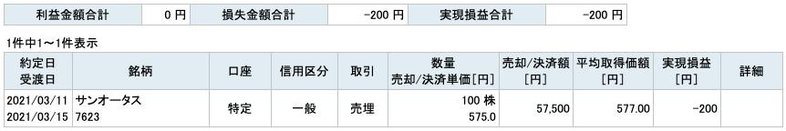 2021-03-11 サンオータス 収支