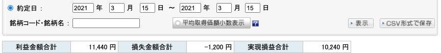 2021-03-15 収支