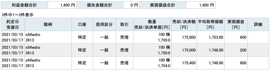 2021-03-15 sMedio 収支