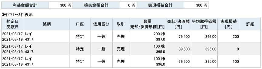 2021-03-17 レイ 収支