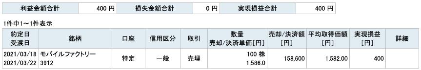 2021-03-18 モバイルファクトリー 収支