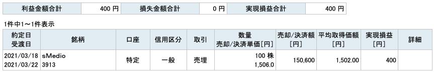 2021-03-18 sMedio 収支