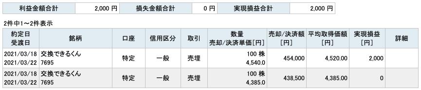 2021-03-18 交換できるくん 収支
