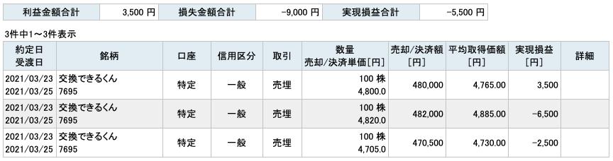 2021-03-23 交換できるくん 収支
