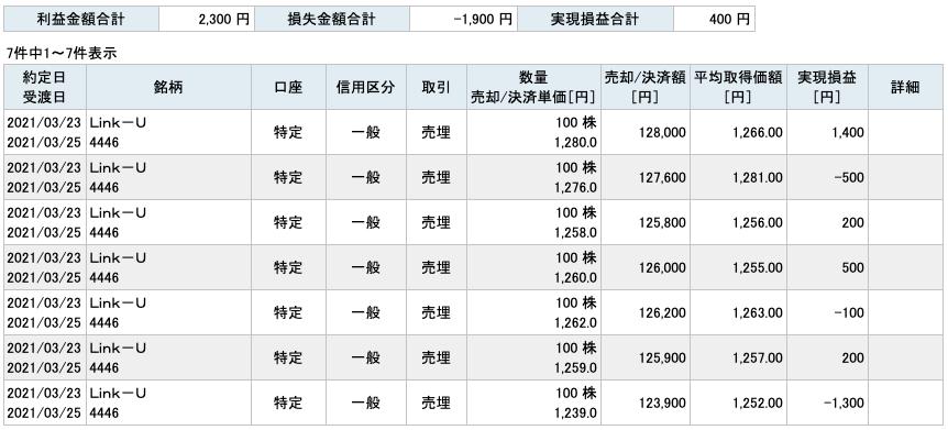 2021-03-23 Link-U 収支