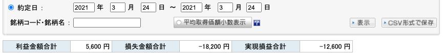 2021-03-24 収支
