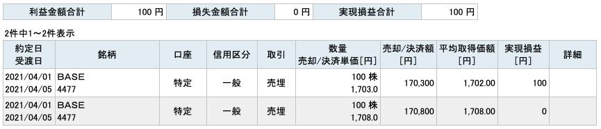 2021-04-01 BASE 収支