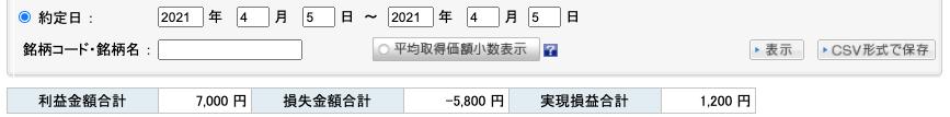 2021-04-05 収支