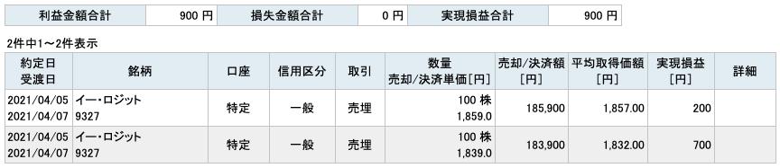 2021-04-05 イー・ロジット 収支