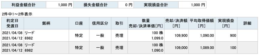 2021-04-08 リード 収支