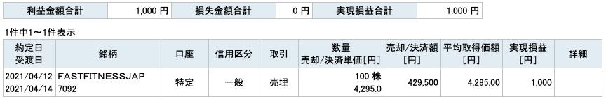 2021-04-12 FFJ 収支