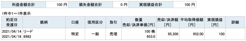 2021-04-14 リード 収支