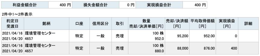 2021-04-16 環境管理センタ― 収支