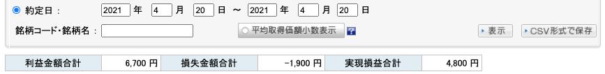 2021-04-20 収支