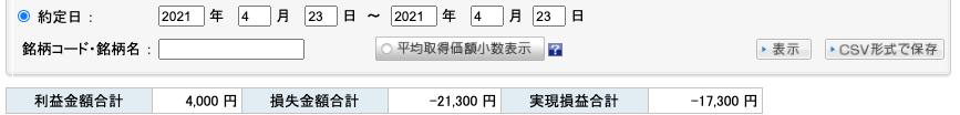 2021-04-22 収支