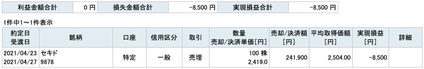 2021-04-22 セキド 収支