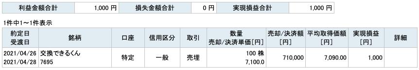 2021-04-26 交換できるくん 収支