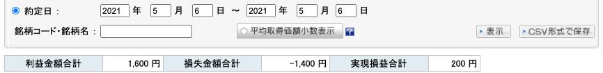2021-05-06 収支