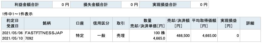 2021-05-06 FFJ 収支