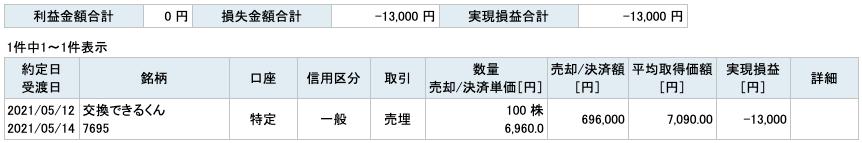 2021-05-12 交換できるくん 収支
