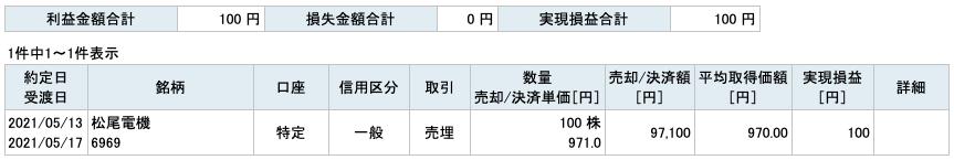 2021-05-13 松尾電機 収支