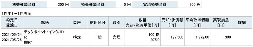 2021-05-24 テックポイント・インク 収支