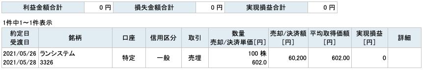 2021-05-26 ランシステム 収支