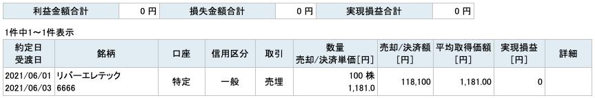 2021-06-01 リバーエレテック 収支