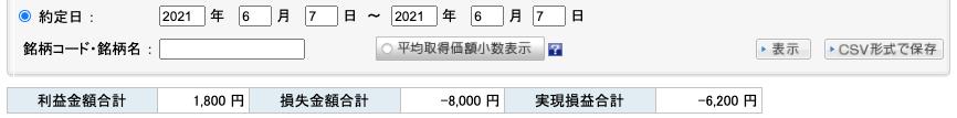 2021-06-07 収支