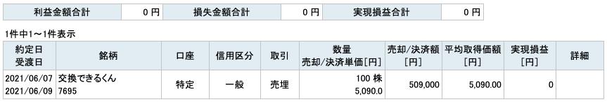 2021-06-07 交換できるくん 収支