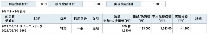 2021-06-08 リバーエレテック 収支