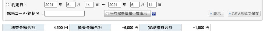 2021-06-14 収支