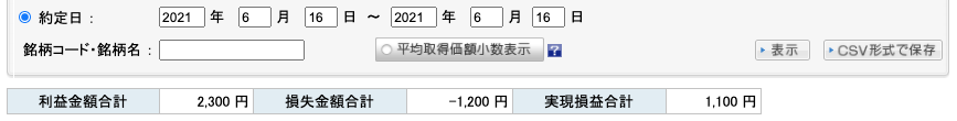2021-06-16 収支