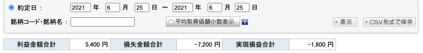 2021-06-25 収支